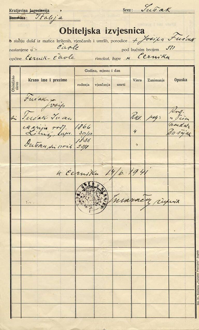 Popis članova obitelji Fućak, Cernik-Čavle, 14. lipnja 1941.